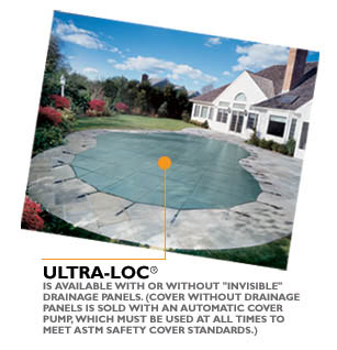 Pool Size 20x40 4x8 Loop Loc Green Ultra Loc Ii Solid W