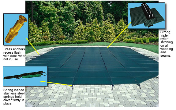 Buy Arctic Armor Solid and Mesh Safety Pool Covers